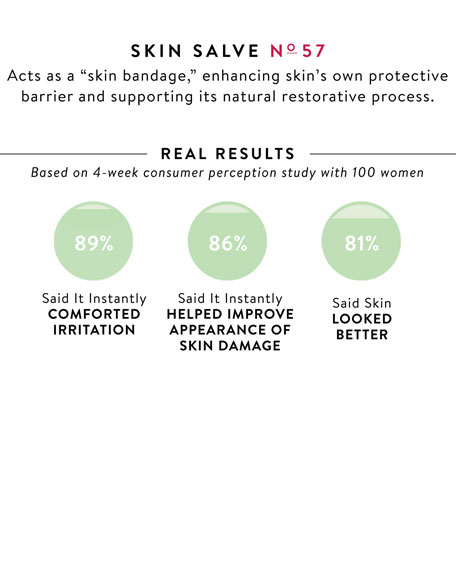 Skin Salve No. 57 – Restoring Treatment