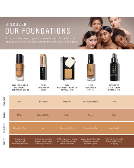 Image 3 of 5: Bobbi Brown Skin Foundation Stick