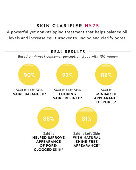 Skin Clarifier No. 75 – Pore & Oil Control, .47 oz./ 14 mL