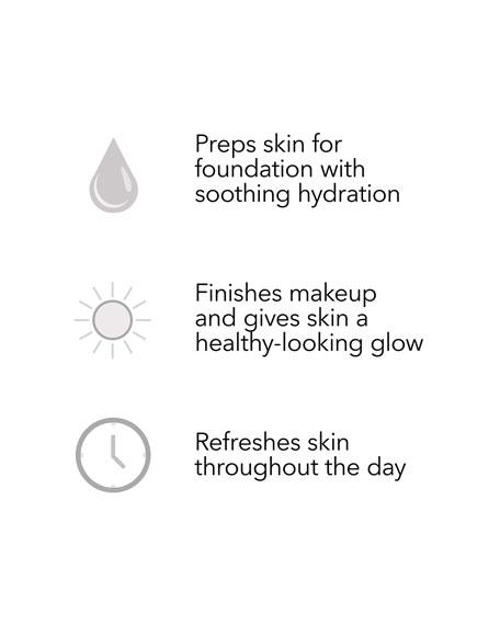 Primer Plus Hydrating 3 in 1 Setting Spray