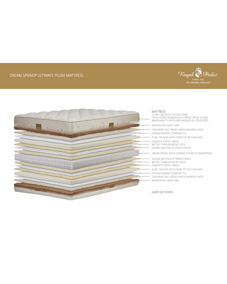 Royal-Pedic Dream Spring Ultimate Plush King Mattress