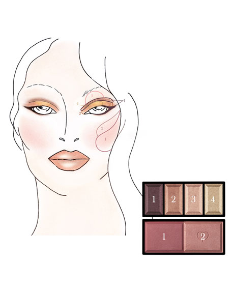 Eye and Cheek Palette Set ($150 Value)