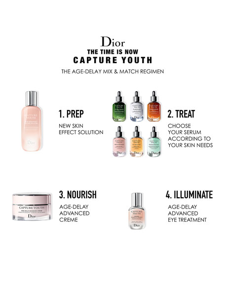 Dior Capture Youth AgeDelay Advanced Eye Treatment 15ML