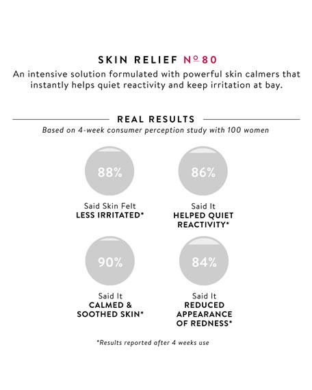 Skin Relief No. 80 – Calming Algae Complex, .47 oz./ 14 mL