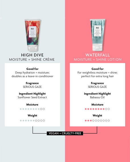 R+Co HIGH DIVE Moisture + Shine Crème, 5 oz.
